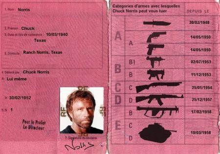 Honda forum • Poglej temo - Chuck Norris
