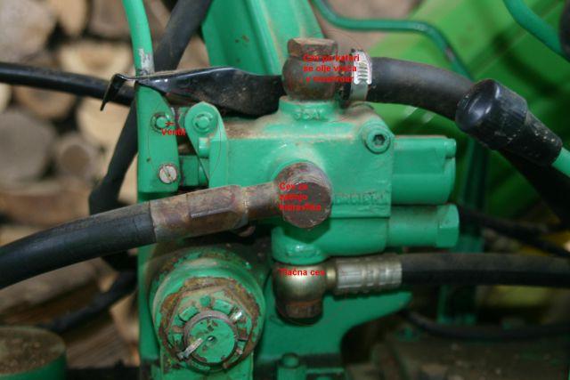 Hidravlični ventil