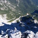 Pogled v dolino Belega potoka