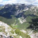 spodaj Planina Duplje
